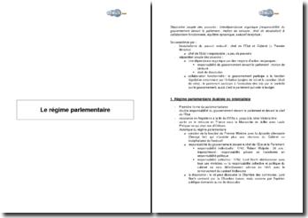 Le régime parlementaire (2008) - typologie et définitions