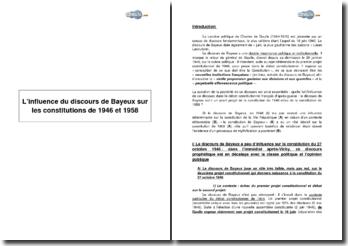 L'influence du discours de Bayeux sur les constitutions de 1946 et 1958