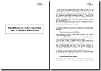 David Ricardo : étude comparative avec la théorie d'Adam Smith