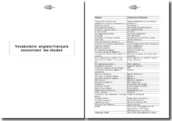 Vocabulaire anglais / français concernant les études
