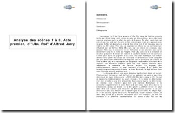 Analyse des scènes 1 à 3, Acte premier, d'Ubu Roi d'Alfred Jarry
