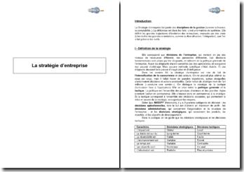 Définition et caractéristiques de la stratégie d'entreprise