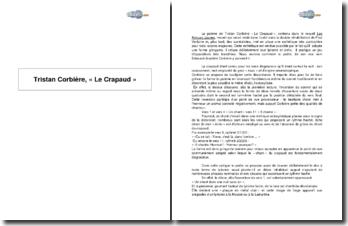 Tristan Corbière, « Le Crapaud »