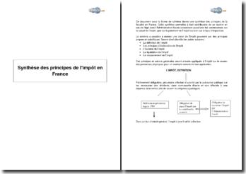 Synthèse des principes de l'impôt en France