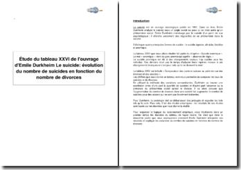 Étude du tableau XXVI de l'ouvrage d'Emile Durkheim Le suicide: évolution du nombre de suicides en fonction du nombre de divorces