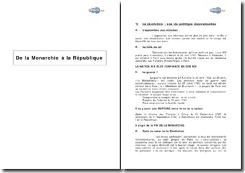 De la Monarchie à la République : introduction synthétique à la Révolution française