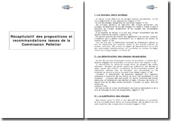 Récapitulatif des propositions et recommandations issues de la Commission Pelletier : nouveau cadre juridique pour les baux commerciaux