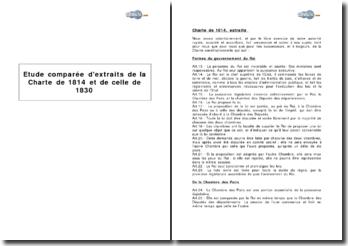 Etude comparée d'extraits de la Charte de 1814 et de celle de 1830