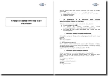 Charges opérationnelles et de structures
