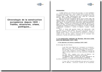 Dates essentielles de la construction européenne depuis 1945 : traités, structures, crises, politiques...