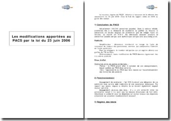 Les modifications apportées au PACS par la loi du 23 juin 2006 de réformes des successions