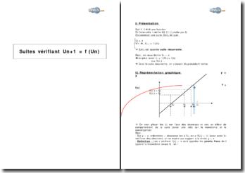 Suites vérifiant Un+1 = f (Un)