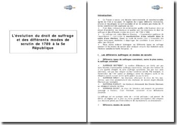 L'évolution du droit de suffrage et des différents modes de scrutin de 1789 à la 5e République
