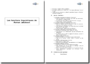 Les fonctions linguistiques de Roman Jakobson