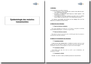 Epidémiologie des maladies transmissibles