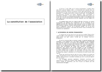 La constitution de l'association