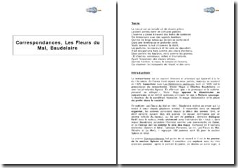 Baudelaire, Les Fleurs du Mal: étude du poème Correspondances