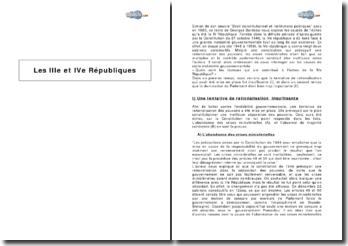 Quels sont les facteurs qui ont contribué à l'échec de la IVe République ? - d'après un extrait de Droit constitutionnel et institutions politiques de Georges Burdeau