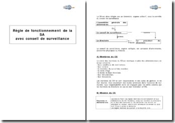 Règles de fonctionnement de la Société Anonyme (SA) avec conseil de surveillance (CS)