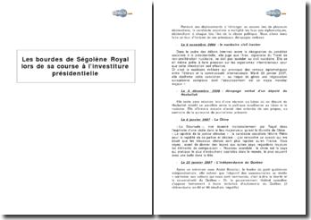 Les bourdes de Ségolène Royal lors de sa course à l'investiture présidentielle