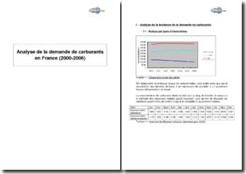 Analyse de la demande de carburants en France (2000-2006)