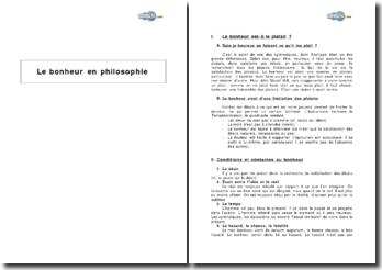Le bonheur en philosophie