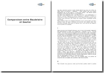 Comparaison : L'Albatros de Charles Baudelaire et Le pin des Landes de Théophile Gautier