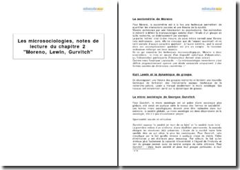 Les microsociologies, de Georges Lapassade, chapitre 2 Moreno, Lewin, Gurvitch
