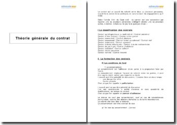 Théorie générale du contrat