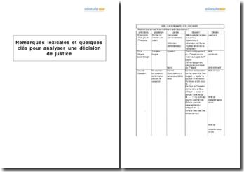Remarques lexicales et quelques clés pour analyser une décision de justice