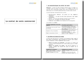 Le contrat de vente commercial
