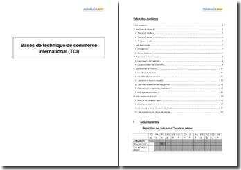 Bases de technique de commerce international (TCI)