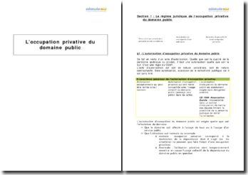 L'occupation privative du domaine public