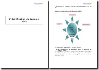 L'identification du domaine public
