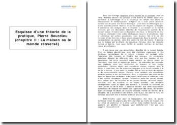 Esquisse d'une théorie de la pratique, Pierre Bourdieu (chapitre II : La maison ou le monde renversé)