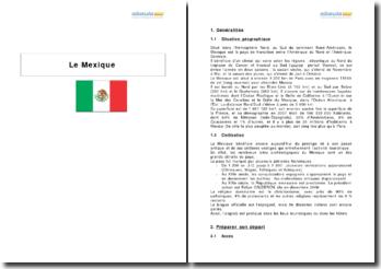 La carte d'identité du Mexique