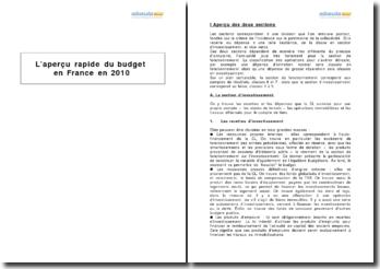 L'aperçu rapide du budget en France en 2010