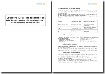 Les fonctions de relations, modes de déplacement et fonctions sensorielles - préparation au concours de l'IUFM