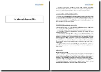 Le tribunal des conflits - composition, compétences et procédure