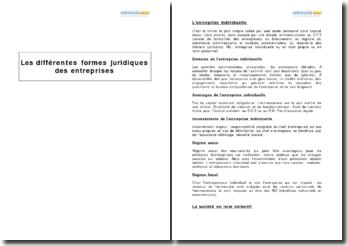 Les différentes formes juridiques des entreprises
