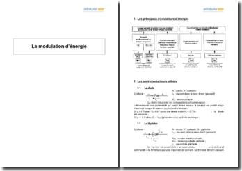 La modulation d'énergie : principaux modulateurs, semi-conducteurs, hacheurs, redresseurs, onduleurs, gradateurs