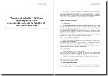 Roméo et Juliette, William Shakespeare - les représentations de la famille et du conflit familial