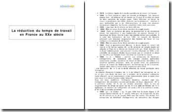 La réduction du temps de travail en France au XXe siècle