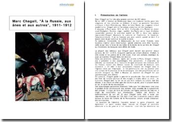 Marc Chagall, À la Russie, aux ânes et aux autres, 1911-1912