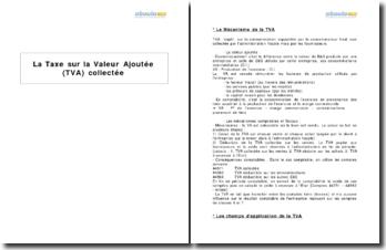 La Taxe sur la Valeur Ajoutée (TVA) collectée