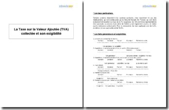 La Taxe sur la Valeur Ajoutée (TVA) collectée et son exigibilité