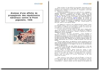 Analyse d'une affiche de propagande des républicains nationaux contre le Front populaire, 1936