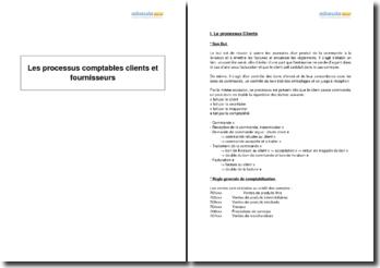 Les processus comptables clients et fournisseurs