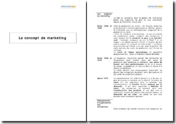 Le concept de marketing - origine, évolution contextuelle, missions et secteurs d'activité