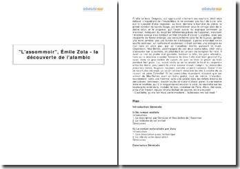 L'assommoir, Émile Zola - la découverte de l'alambic
